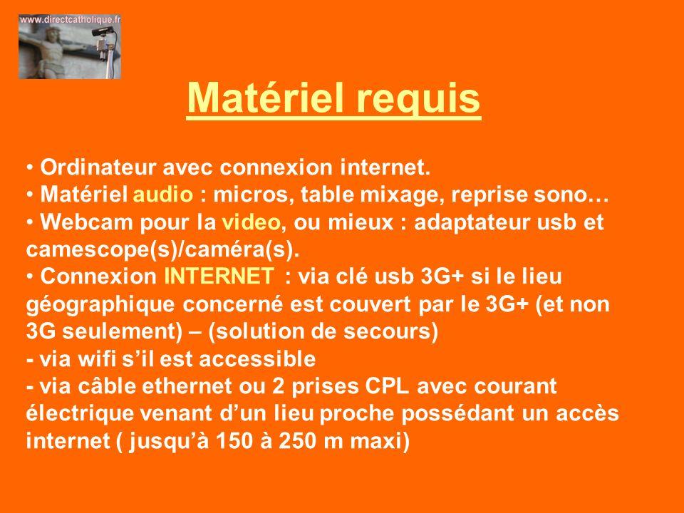 Matériel requis Ordinateur avec connexion internet.