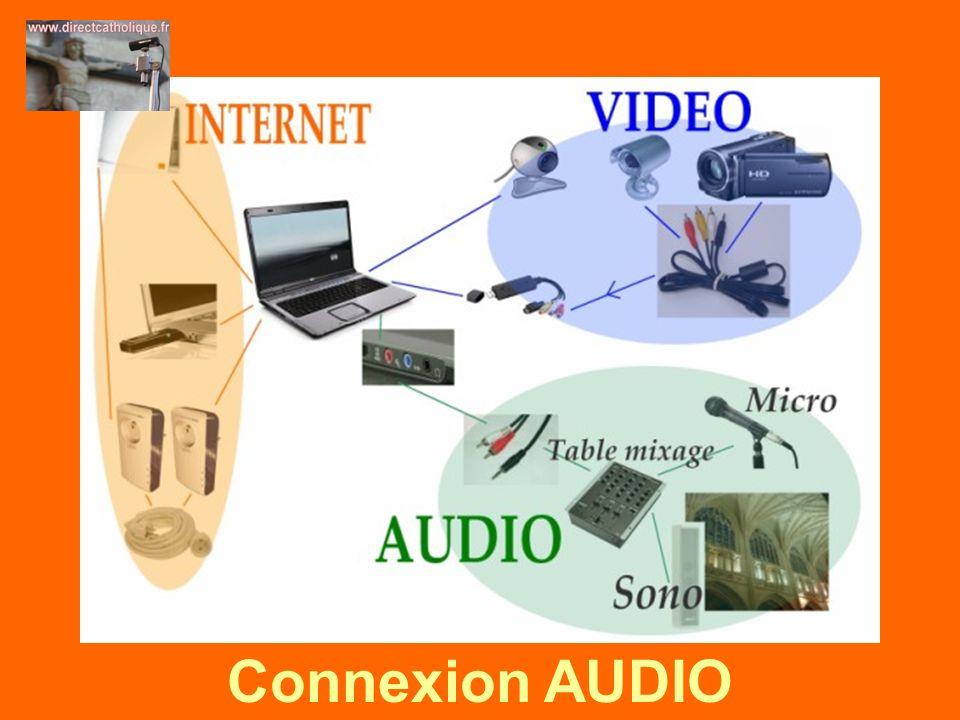 Connexion AUDIO