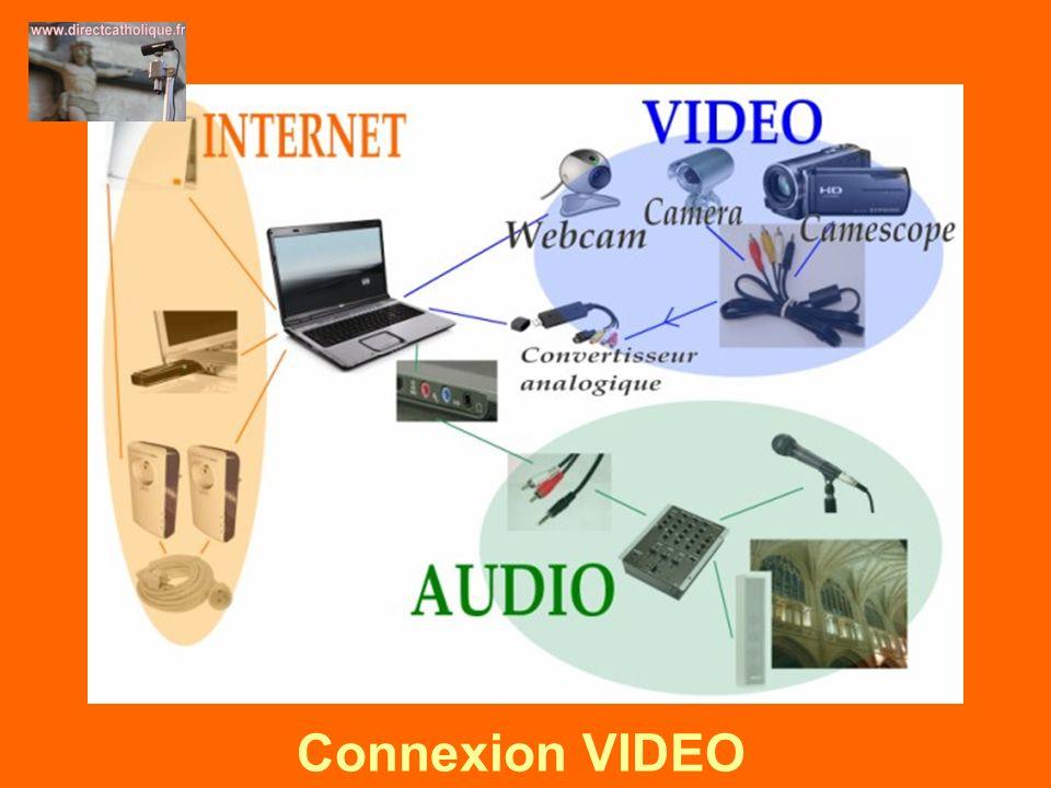 Connexion VIDEO