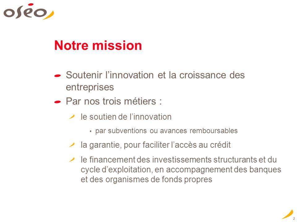 2 Notre mission Soutenir linnovation et la croissance des entreprises Par nos trois métiers : le soutien de linnovation par subventions ou avances rem