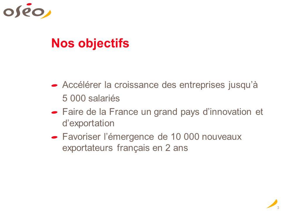 3 Nos objectifs Accélérer la croissance des entreprises jusquà 5 000 salariés Faire de la France un grand pays dinnovation et dexportation Favoriser lémergence de 10 000 nouveaux exportateurs français en 2 ans