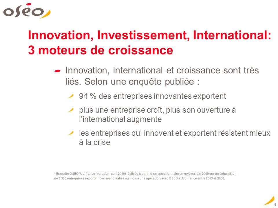 4 Innovation, Investissement, International: 3 moteurs de croissance Innovation, international et croissance sont très liés. Selon une enquête publiée