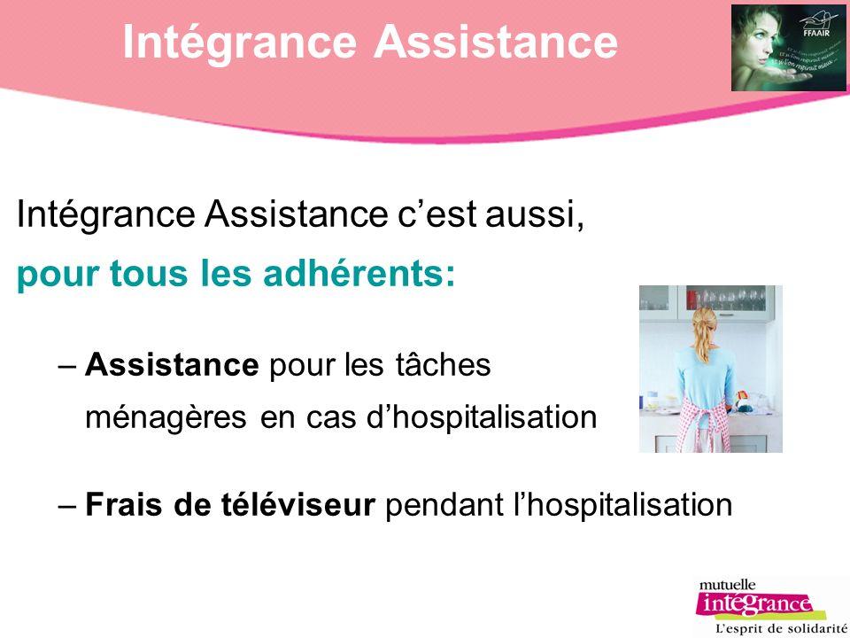 Intégrance Assistance Intégrance Assistance cest aussi, pour tous les adhérents: –Assistance pour les tâches ménagères en cas dhospitalisation –Frais