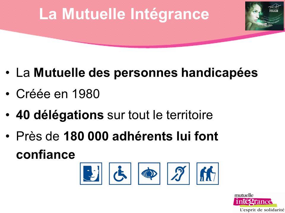 La Mutuelle Intégrance La Mutuelle des personnes handicapées Créée en 1980 40 délégations sur tout le territoire Près de 180 000 adhérents lui font co