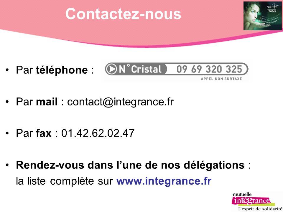 Par téléphone : Par mail : contact@integrance.fr Par fax : 01.42.62.02.47 Rendez-vous dans lune de nos délégations : la liste complète sur www.integra