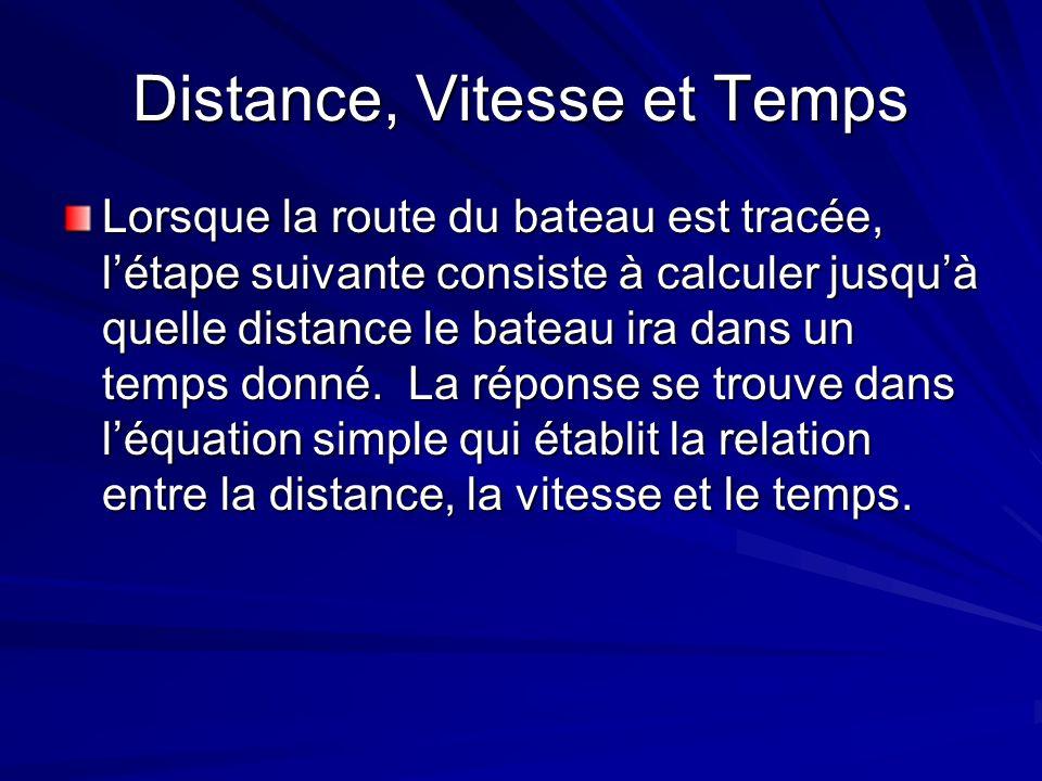 Distance, Vitesse et Temps La formule est : 60 x D = V x T qui sécrit plus simplement par: 60D = TV Le temps est en minutes, la vitesse en noeuds et la distance en milles nautiques (la même formule fonctionne aussi pour les milles et les kilomètres).