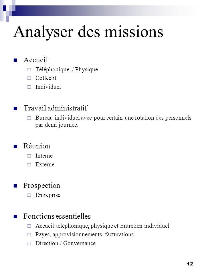Analyser des missions Accueil: Téléphonique / Physique Collectif Individuel Travail administratif Bureau individuel avec pour certain une rotation des