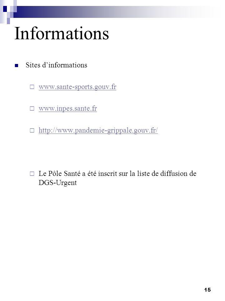 Informations Sites dinformations www.sante-sports.gouv.fr www.inpes.sante.fr http://www.pandemie-grippale.gouv.fr/ Le Pôle Santé a été inscrit sur la