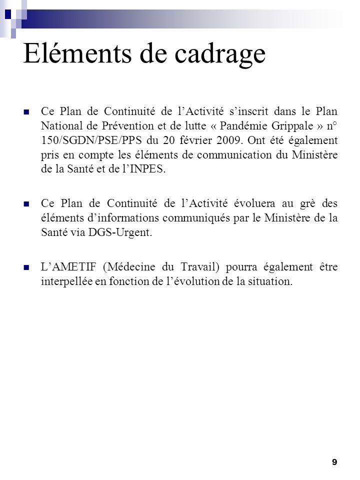 Eléments de cadrage Ce Plan de Continuité de lActivité sinscrit dans le Plan National de Prévention et de lutte « Pandémie Grippale » n° 150/SGDN/PSE/