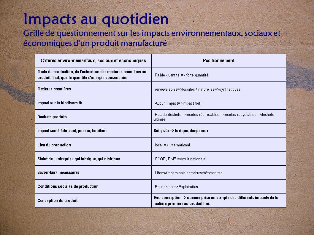 Information-sensibilisation des clients Une démarche indispensable pour plus de cohérence Informer sans culpabiliser Plusieurs outils pour plusieurs publics