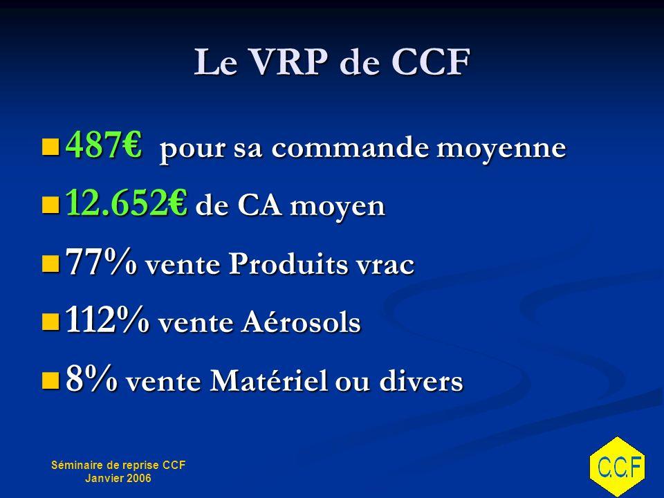Séminaire de reprise CCF Janvier 2006 Exploitation des clients Nombre de clients Nombre de commandes