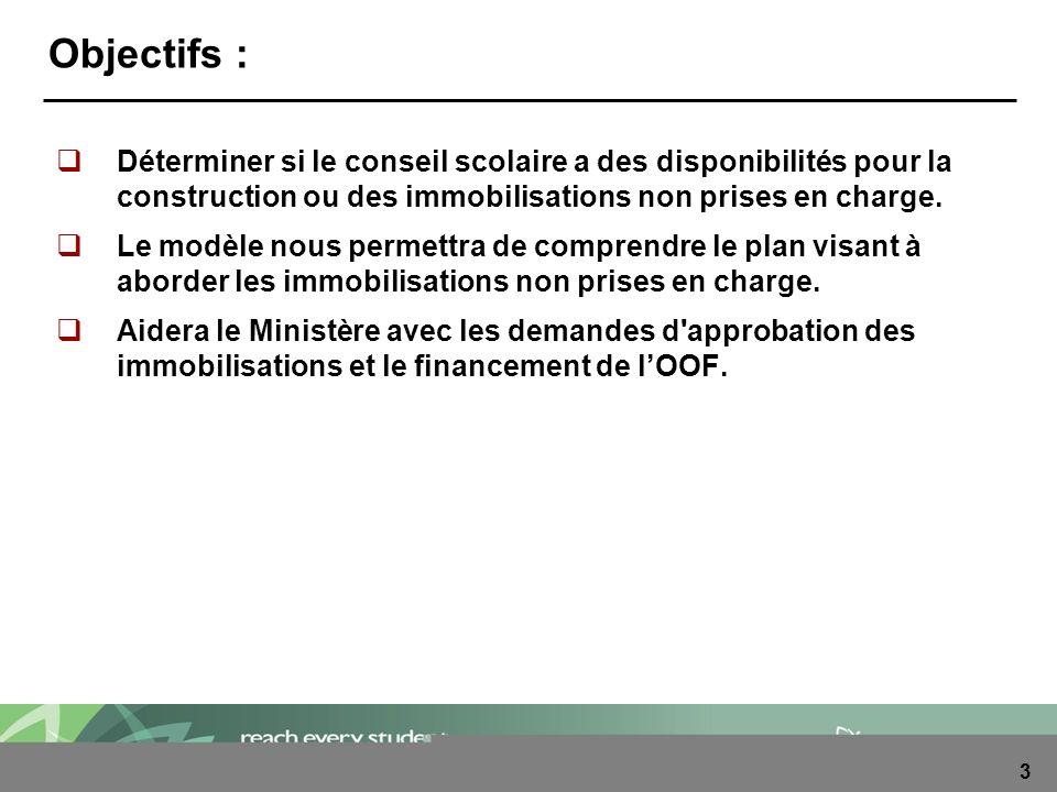 4 Définition du déficit des immobilisations: Immobilisations non prises en charge Moins sources de financement disponibles = Déficit des immobilisations (Comparer les ressources aux IC – la différence est le déficit des immobilisations)