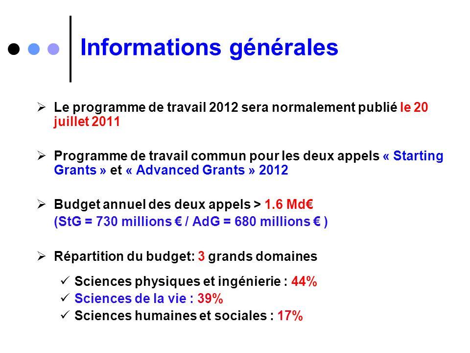 Informations générales Le programme de travail 2012 sera normalement publié le 20 juillet 2011 Programme de travail commun pour les deux appels « Star