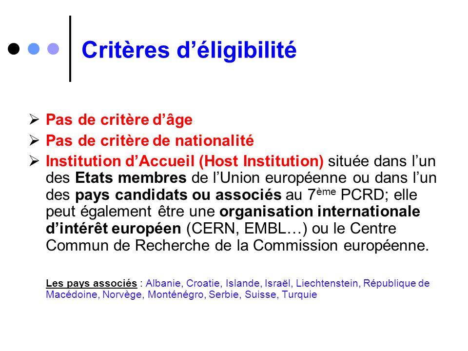 Critères déligibilité Pas de critère dâge Pas de critère de nationalité Institution dAccueil (Host Institution) située dans lun des Etats membres de l