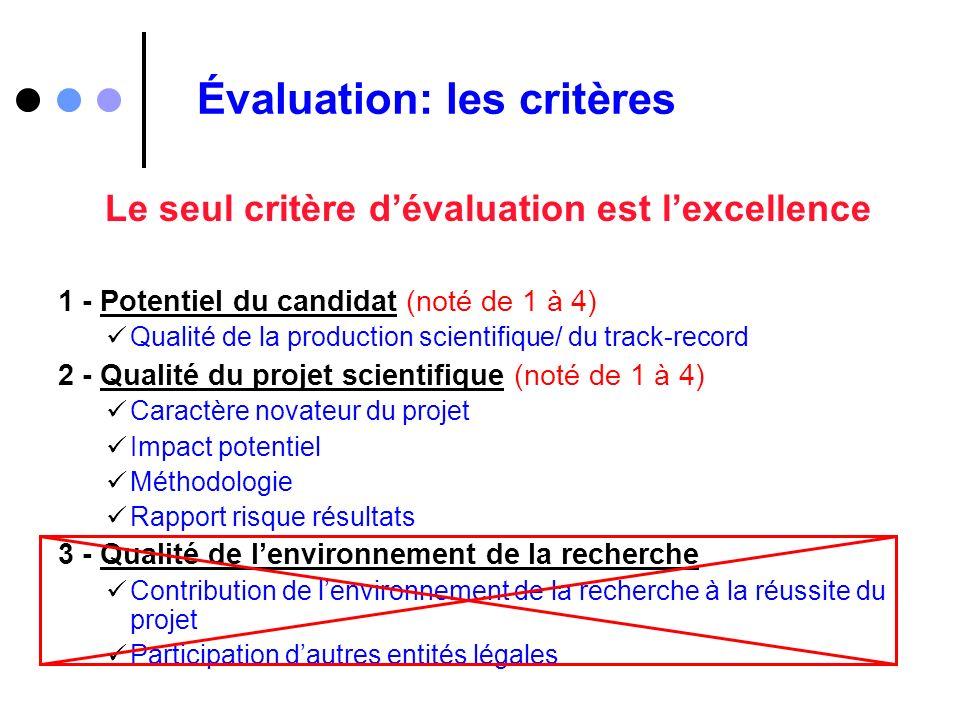 Évaluation: les critères Le seul critère dévaluation est lexcellence 1 - Potentiel du candidat (noté de 1 à 4) Qualité de la production scientifique/