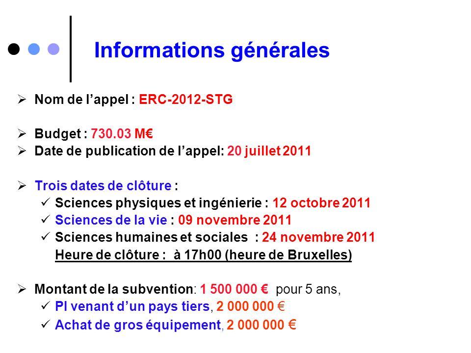 Informations générales Nom de lappel : ERC-2012-STG Budget : 730.03 M Date de publication de lappel: 20 juillet 2011 Trois dates de clôture : Sciences