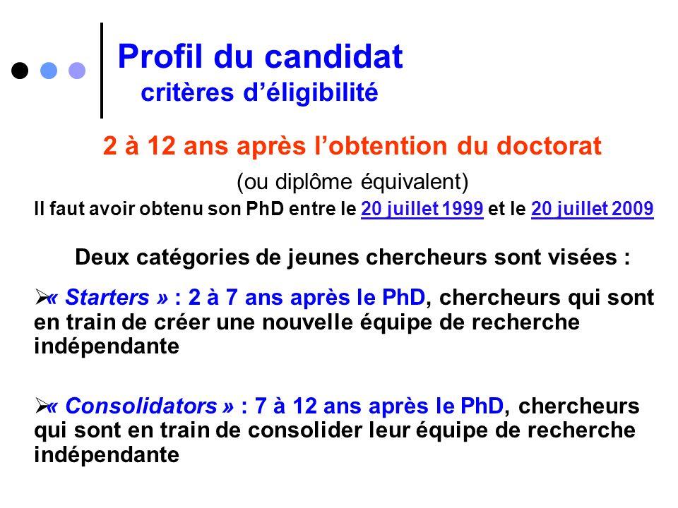 Profil du candidat critères déligibilité 2 à 12 ans après lobtention du doctorat (ou diplôme équivalent) Il faut avoir obtenu son PhD entre le 20 juil