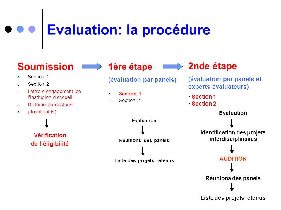 Evaluation: la procédure Soumission Section 1 Section 2 Lettre dengagement de linstitution daccueil Diplôme de doctorat (Justificatifs) Vérification d