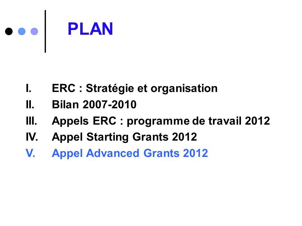 PLAN I. ERC : Stratégie et organisation II. Bilan 2007-2010 III. Appels ERC : programme de travail 2012 IV. Appel Starting Grants 2012 V. Appel Advanc