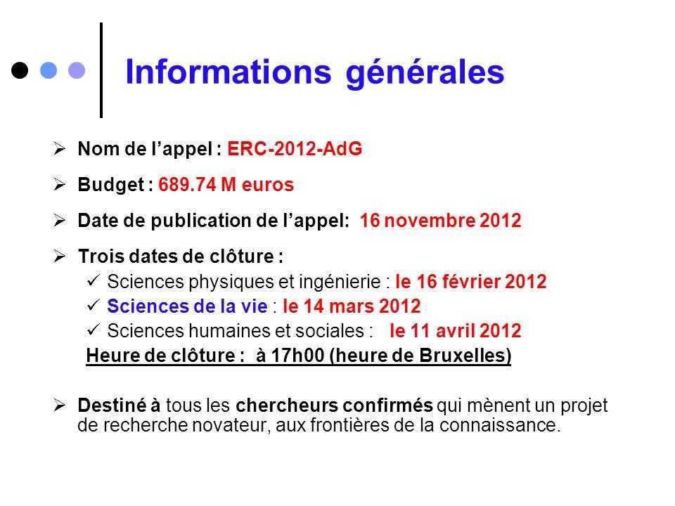 Informations générales Nom de lappel : ERC-2012-AdG Budget : 689.74 M euros Date de publication de lappel: 16 novembre 2012 Trois dates de clôture : S
