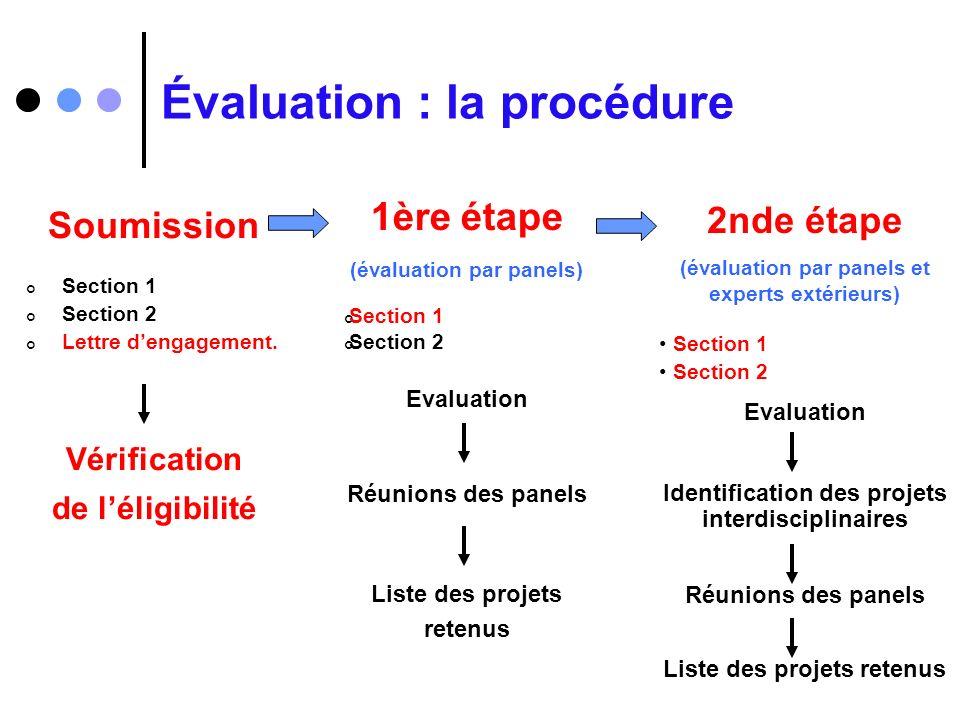 Évaluation : la procédure Soumission Section 1 Section 2 Lettre dengagement. Vérification de léligibilité 1ère étape (évaluation par panels) Section 1