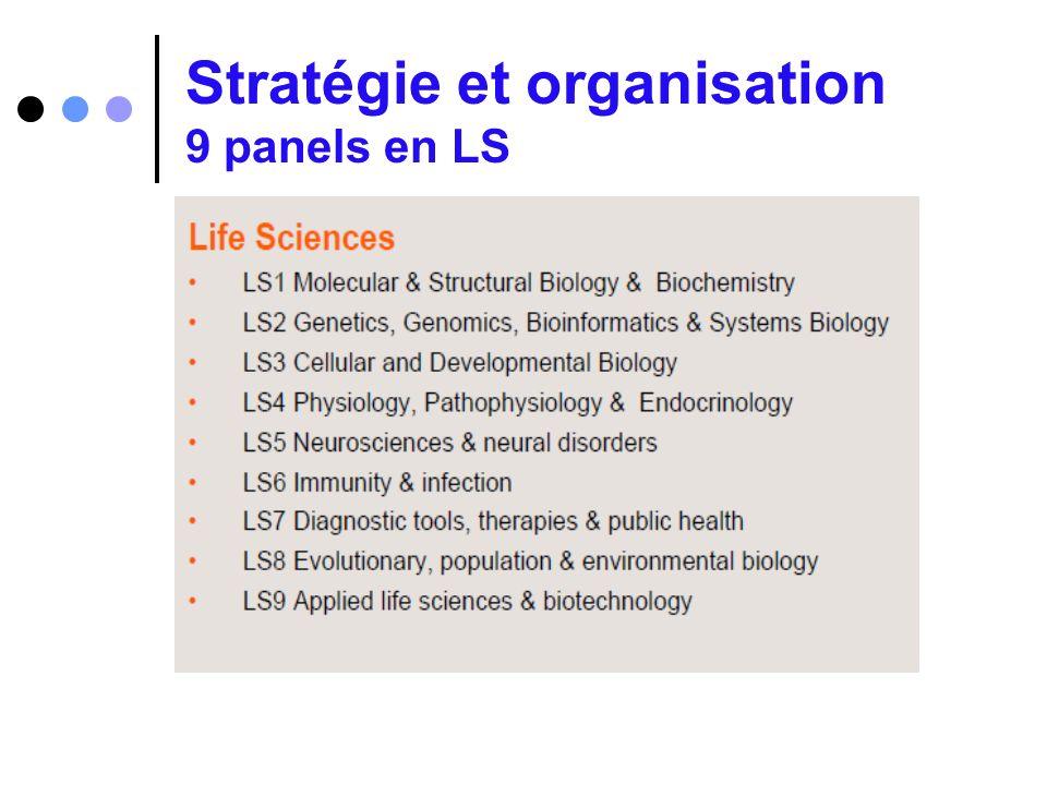 Stratégie et organisation 9 panels en LS