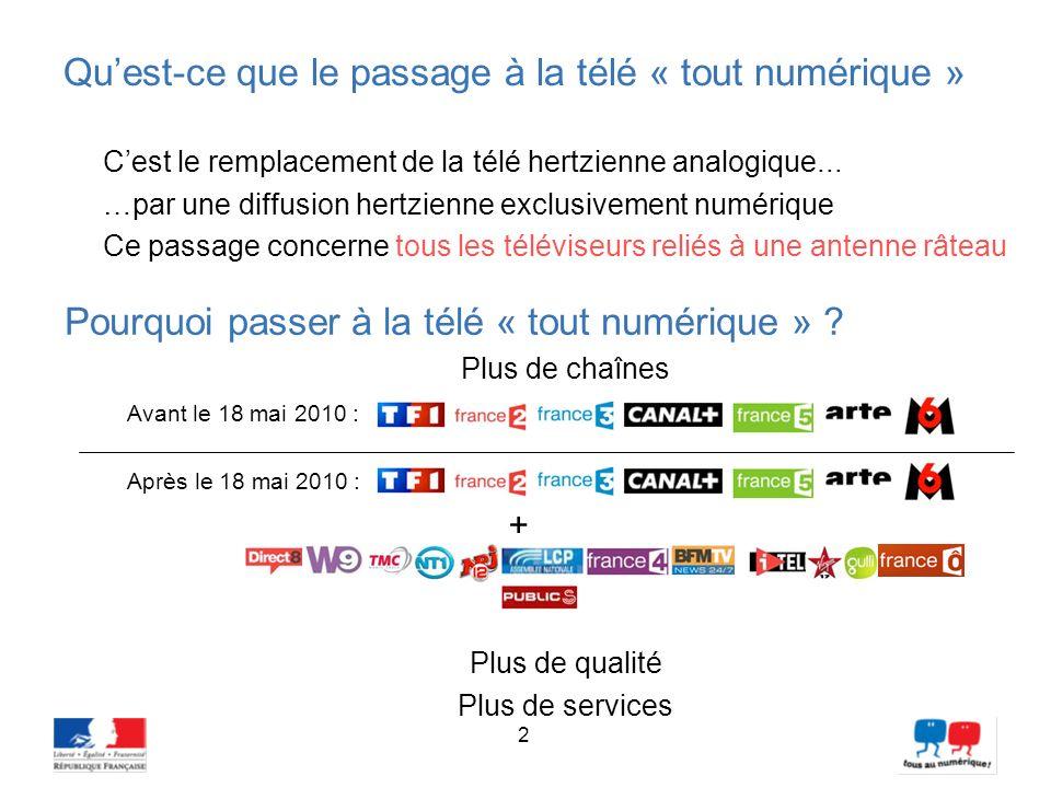 2 Plus de chaînes Avant le 18 mai 2010 : Après le 18 mai 2010 : + Plus de qualité Plus de services Quest-ce que le passage à la télé « tout numérique » Cest le remplacement de la télé hertzienne analogique...