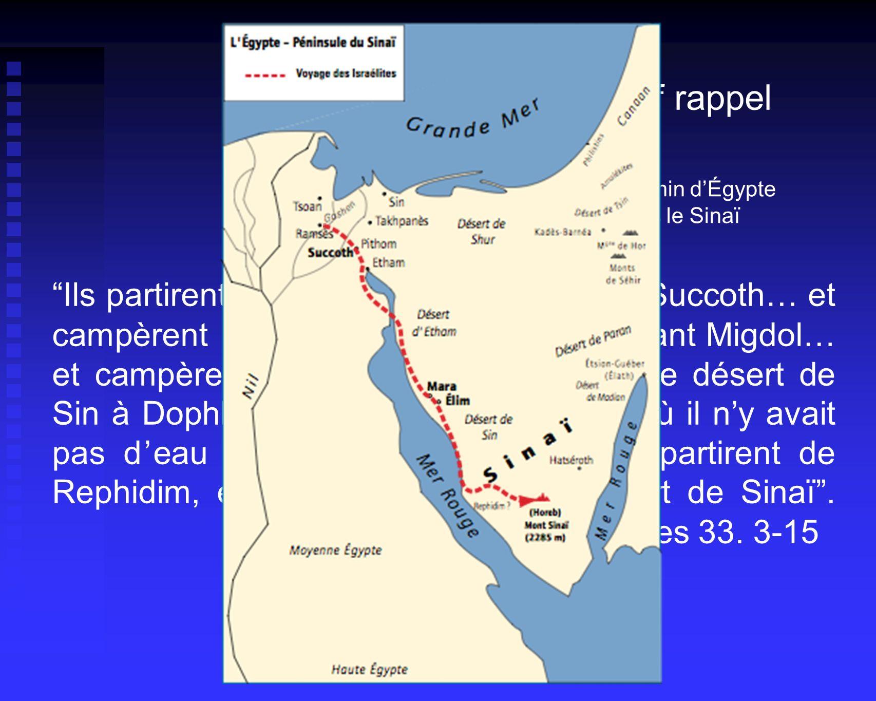 Ils partirent de Ramsès et campèrent à Succoth… et campèrent à Étham… et campèrent devant Migdol… et campèrent à Mara… à Élim… dans le désert de Sin à Dophka… à Alush… à Rephidim où il ny avait pas deau à boire pour le peuple.