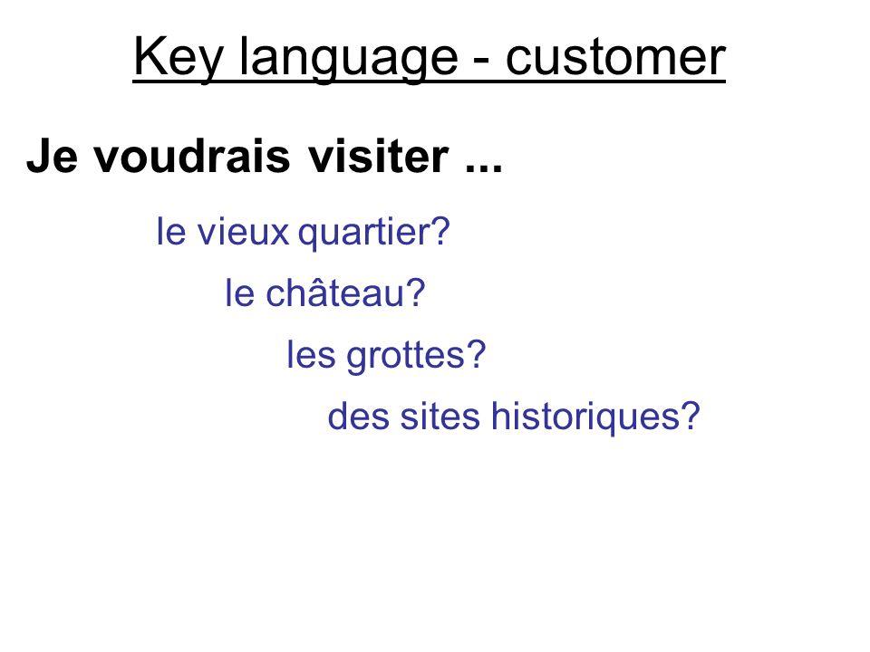 Je voudrais visiter... Key language - customer le vieux quartier? le château? les grottes? des sites historiques?
