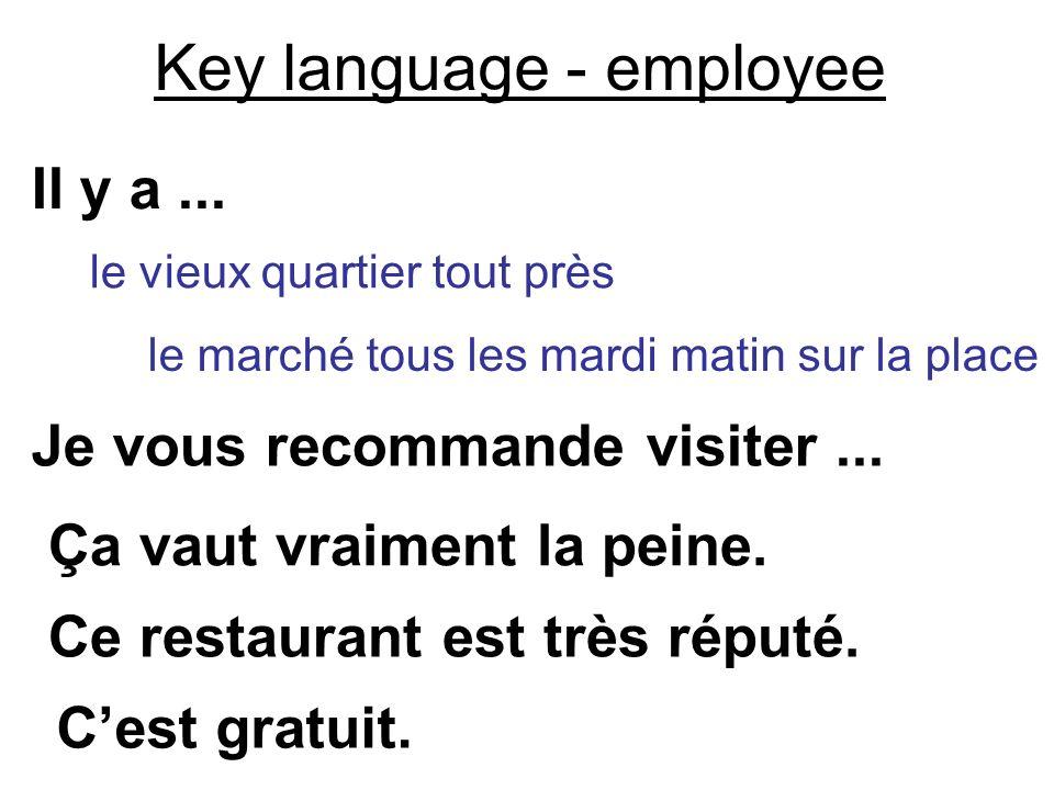 Key language - employee Il y a... le vieux quartier tout près le marché tous les mardi matin sur la place Je vous recommande visiter... Ce restaurant