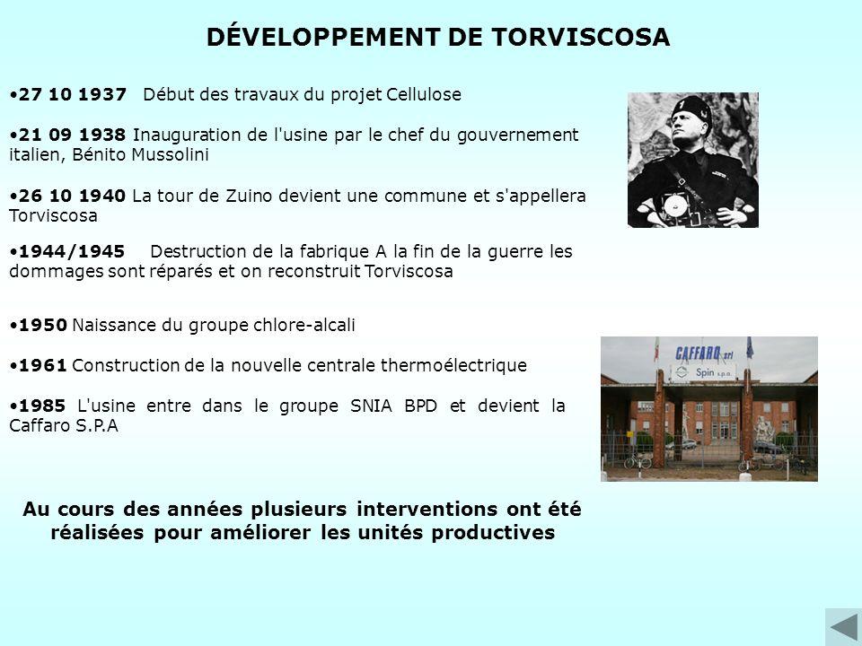 DÉVELOPPEMENT DE TORVISCOSA 1944/1945 Destruction de la fabrique A la fin de la guerre les dommages sont réparés et on reconstruit Torviscosa 27 10 19