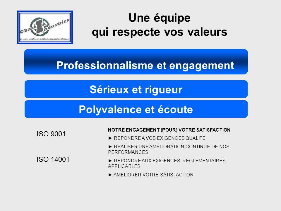 Professionnalisme et engagement Sérieux et rigueur Polyvalence et écoute Une équipe qui respecte vos valeurs NOTRE ENGAGEMENT (POUR) VOTRE SATISFACTIO