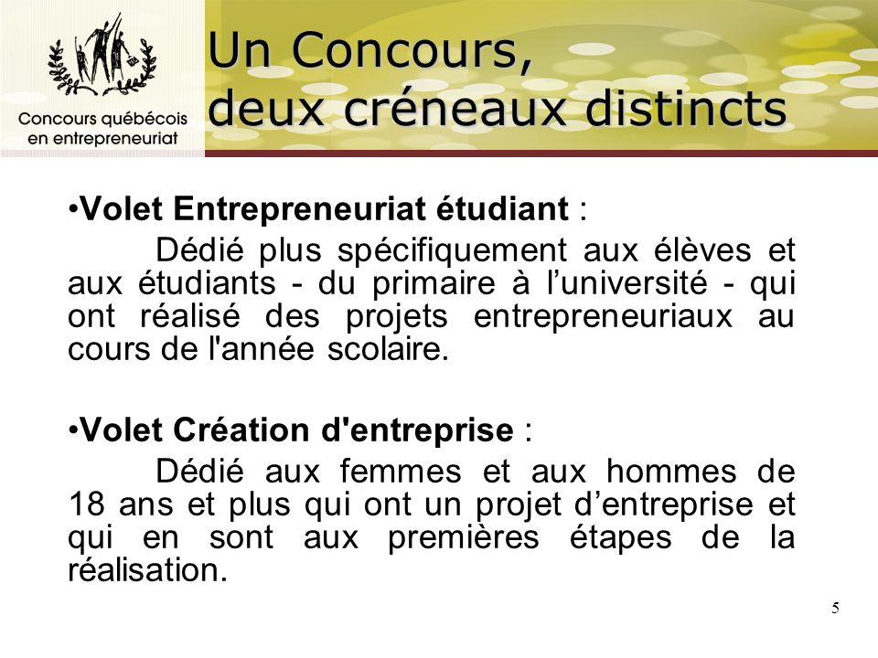 5 Volet Entrepreneuriat étudiant : Dédié plus spécifiquement aux élèves et aux étudiants - du primaire à luniversité - qui ont réalisé des projets entrepreneuriaux au cours de l année scolaire.