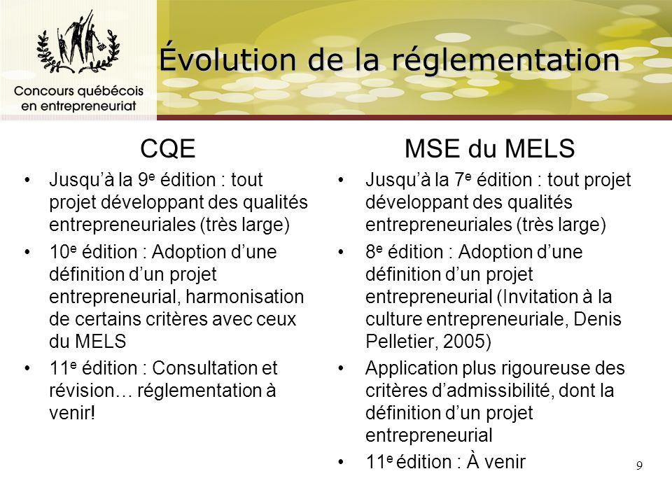 9 Évolution de la réglementation CQE Jusquà la 9 e édition : tout projet développant des qualités entrepreneuriales (très large) 10 e édition : Adoption dune définition dun projet entrepreneurial, harmonisation de certains critères avec ceux du MELS 11 e édition : Consultation et révision… réglementation à venir.