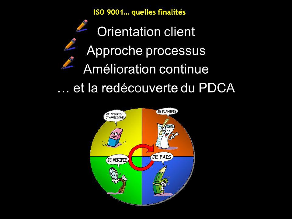 ISO 9001… quelles finalités Orientation client Approche processus Amélioration continue … et la redécouverte du PDCA