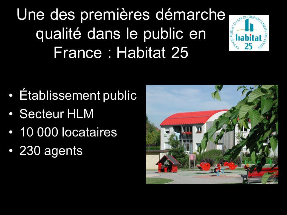 Une des premières démarche qualité dans le public en France : Habitat 25 Établissement public Secteur HLM 10 000 locataires 230 agents