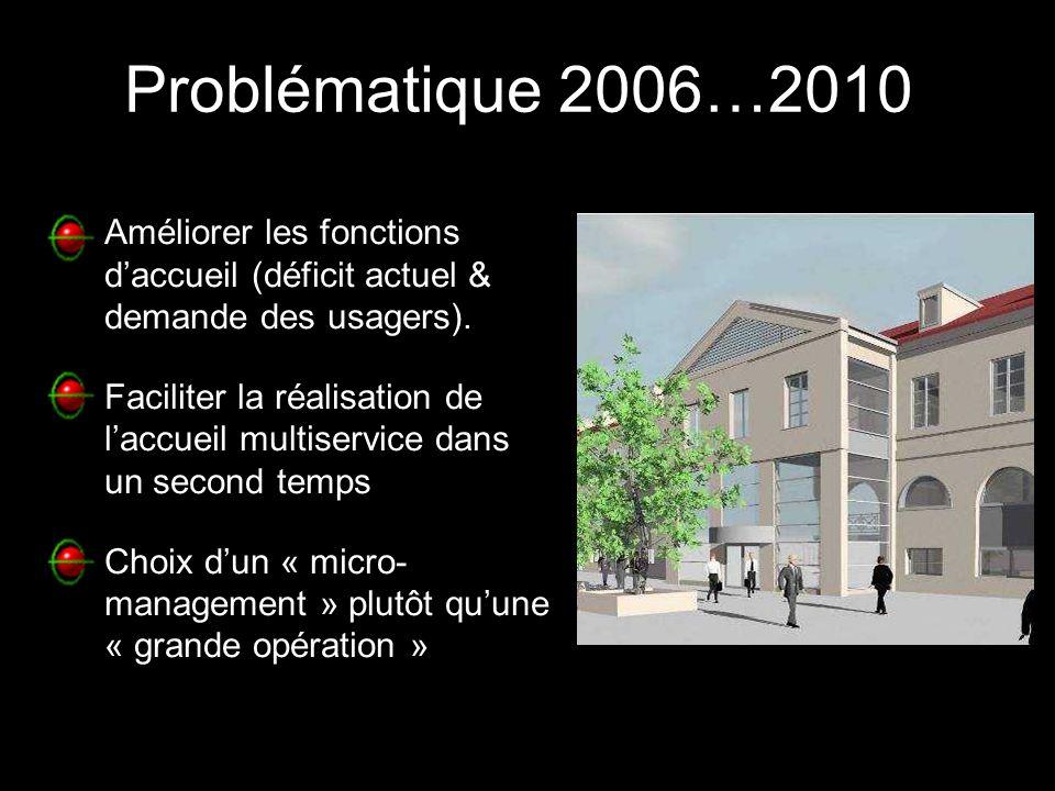 Problématique 2006…2010 Améliorer les fonctions daccueil (déficit actuel & demande des usagers). Faciliter la réalisation de laccueil multiservice dan