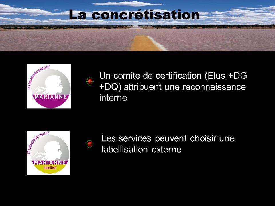 La concrétisation Un comite de certification (Elus +DG +DQ) attribuent une reconnaissance interne Les services peuvent choisir une labellisation exter