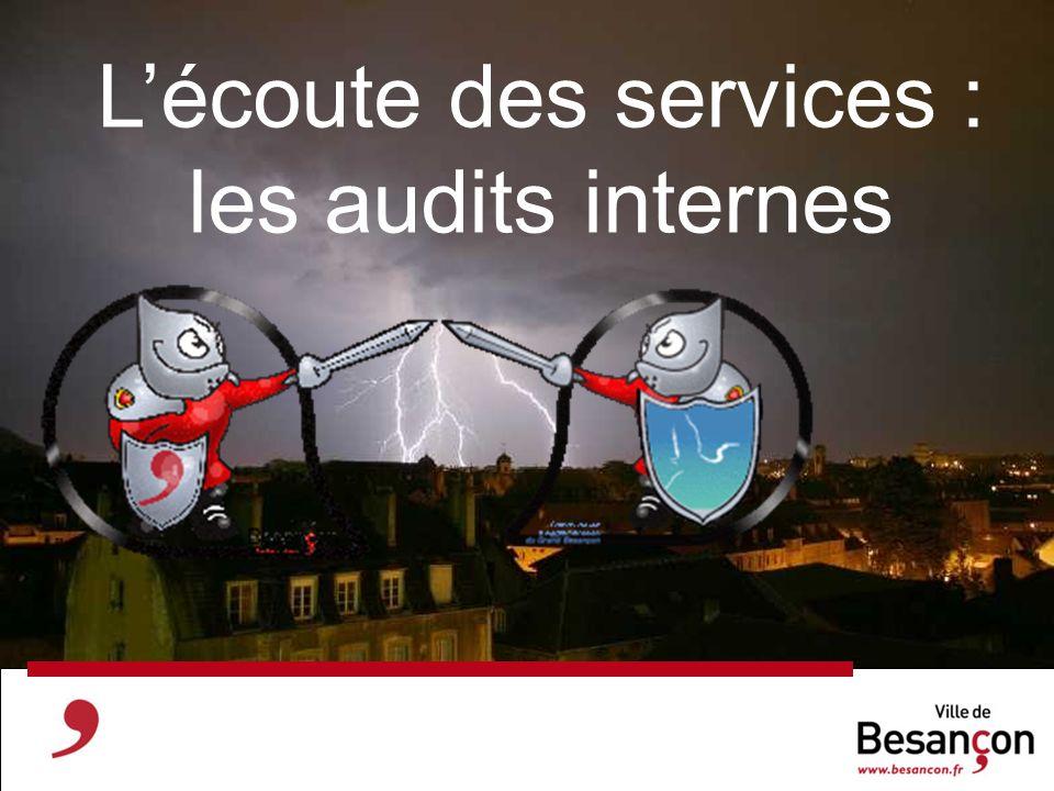 Lécoute des services : les audits internes