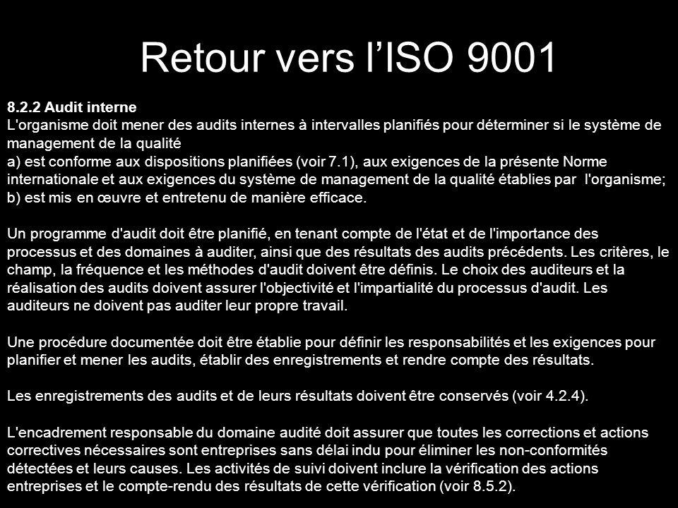 Retour vers lISO 9001 8.2.2 Audit interne L'organisme doit mener des audits internes à intervalles planifiés pour déterminer si le système de manageme
