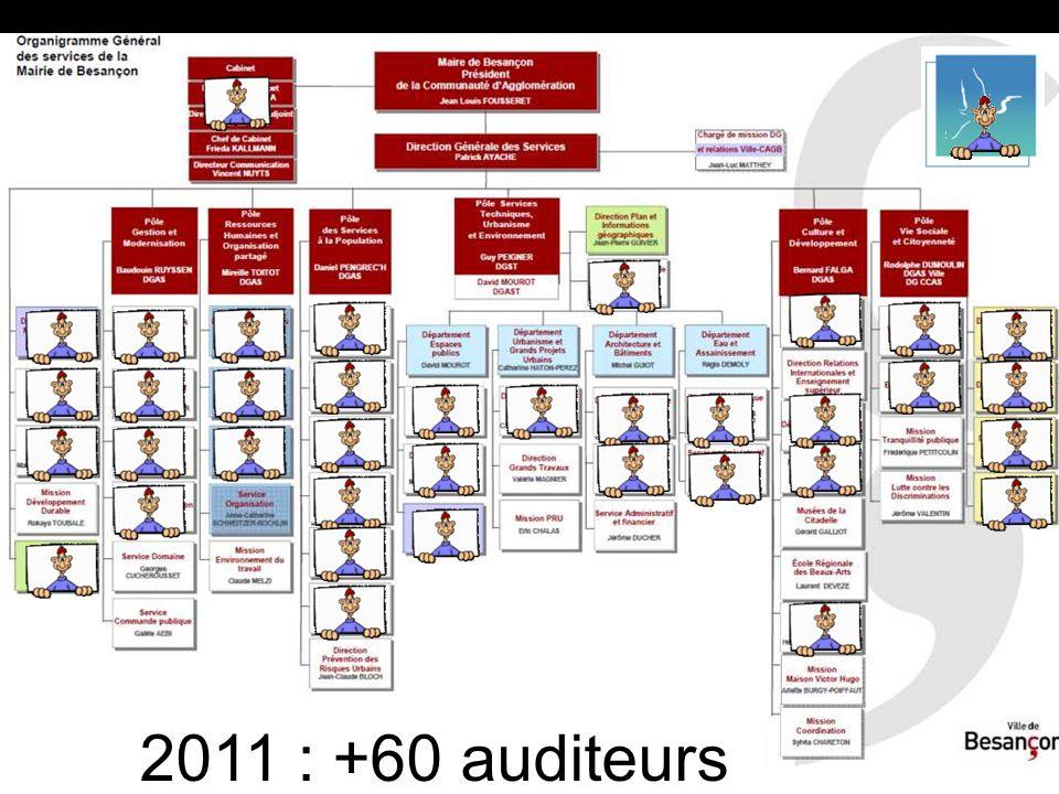 2011 : +60 auditeurs