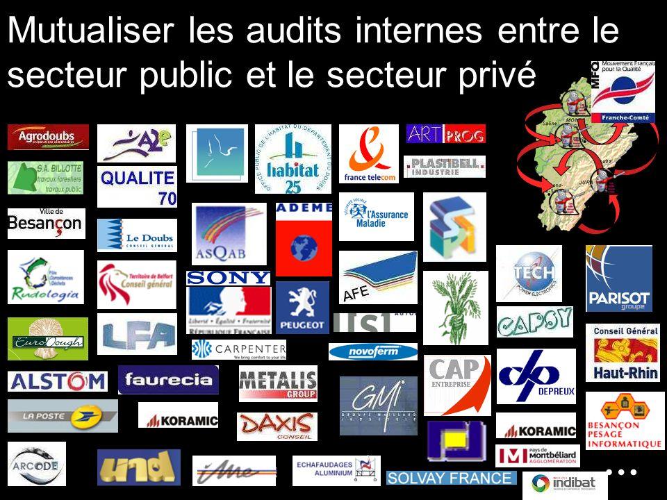 Mutualiser les audits internes entre le secteur public et le secteur privé …
