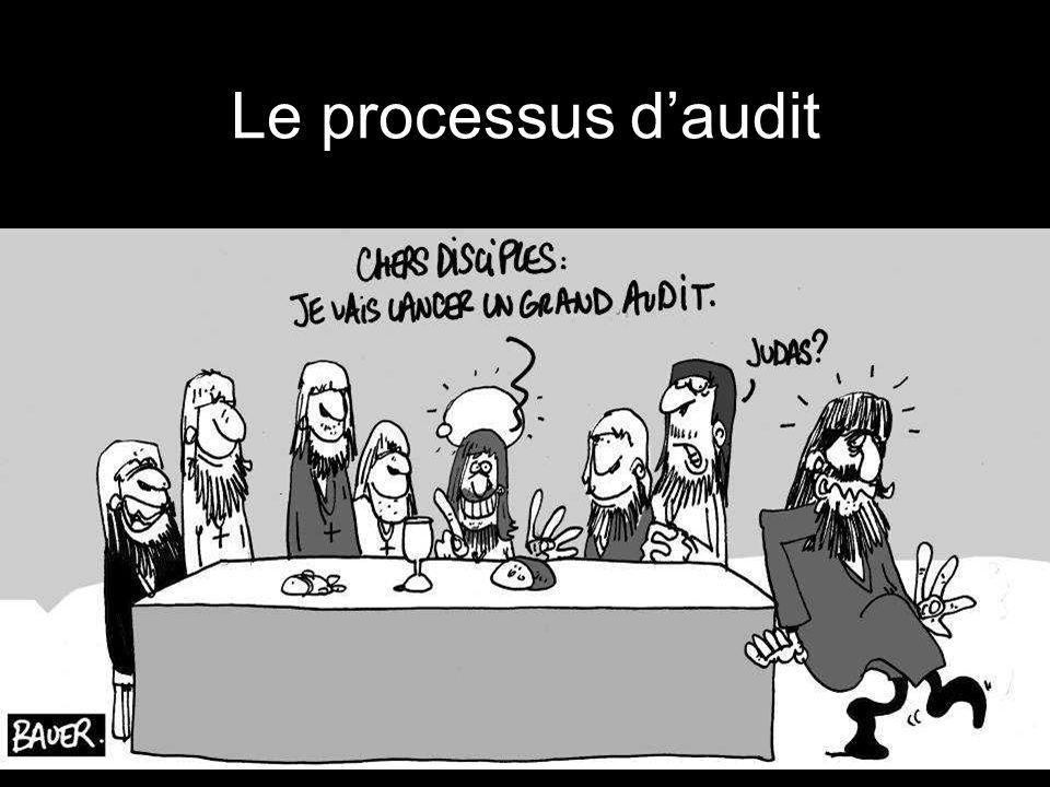 Le processus daudit