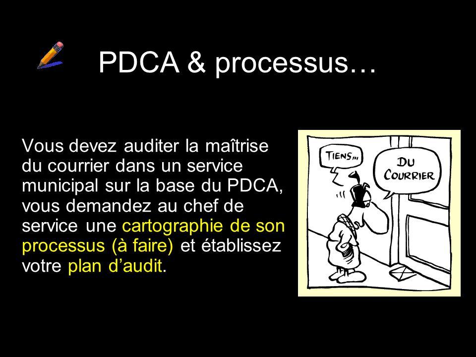 PDCA & processus… Vous devez auditer la maîtrise du courrier dans un service municipal sur la base du PDCA, vous demandez au chef de service une carto