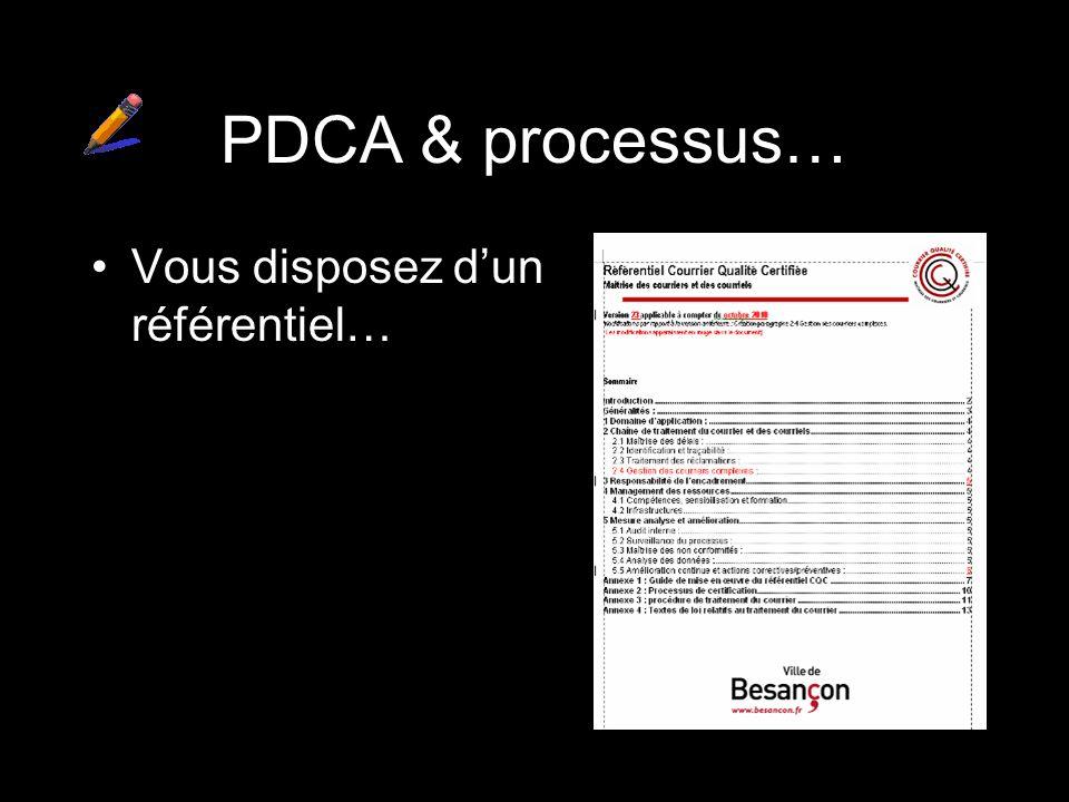 Vous disposez dun référentiel… PDCA & processus…