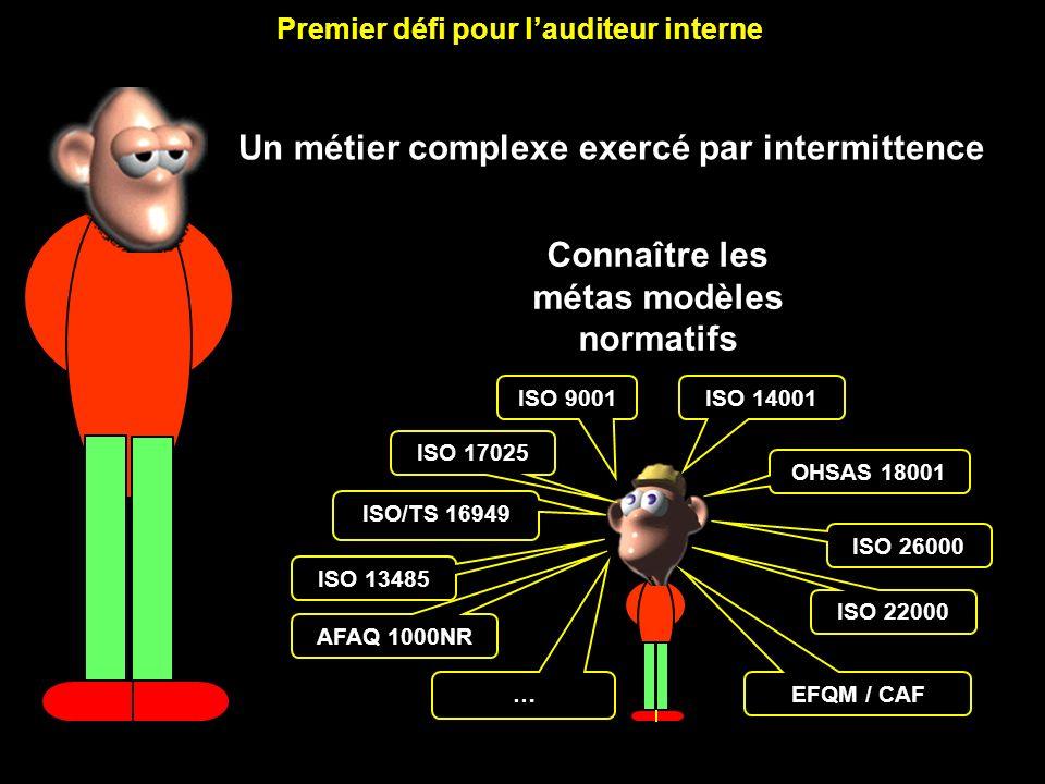 Premier défi pour lauditeur interne Un métier complexe exercé par intermittence … ISO/TS 16949 ISO 9001 OHSAS 18001 ISO 26000 ISO 14001 Connaître les