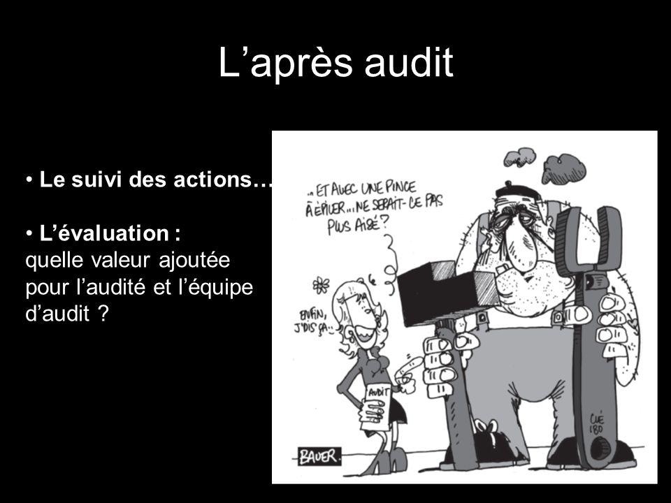 Laprès audit Le suivi des actions… Lévaluation : quelle valeur ajoutée pour laudité et léquipe daudit ?