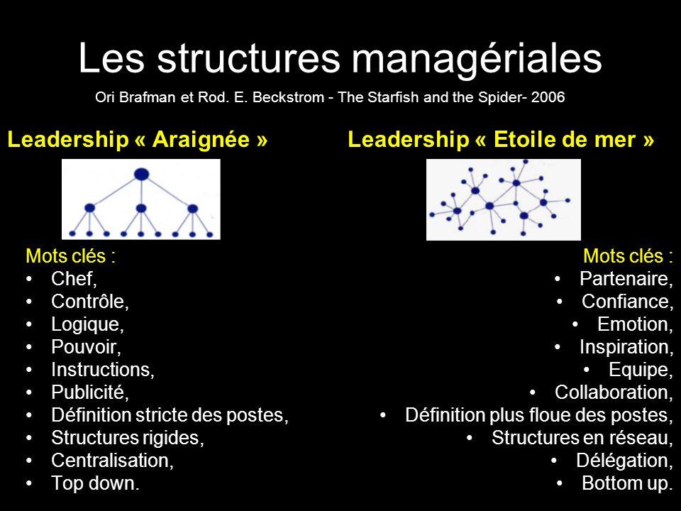 Les structures managériales Mots clés : Chef, Contrôle, Logique, Pouvoir, Instructions, Publicité, Définition stricte des postes, Structures rigides,