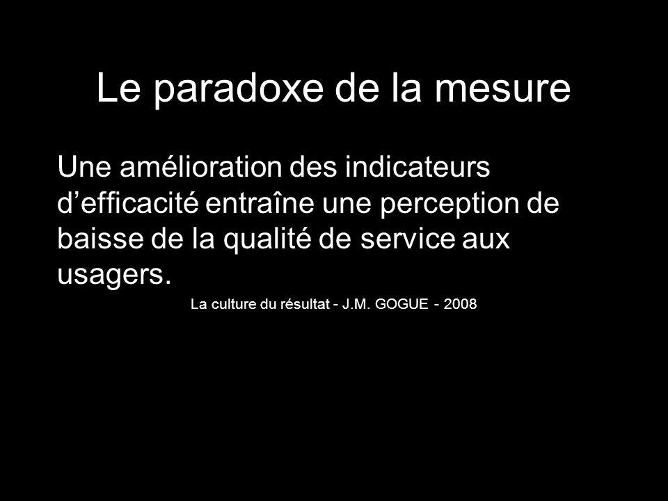 Le paradoxe de la mesure Une amélioration des indicateurs defficacité entraîne une perception de baisse de la qualité de service aux usagers. La cultu