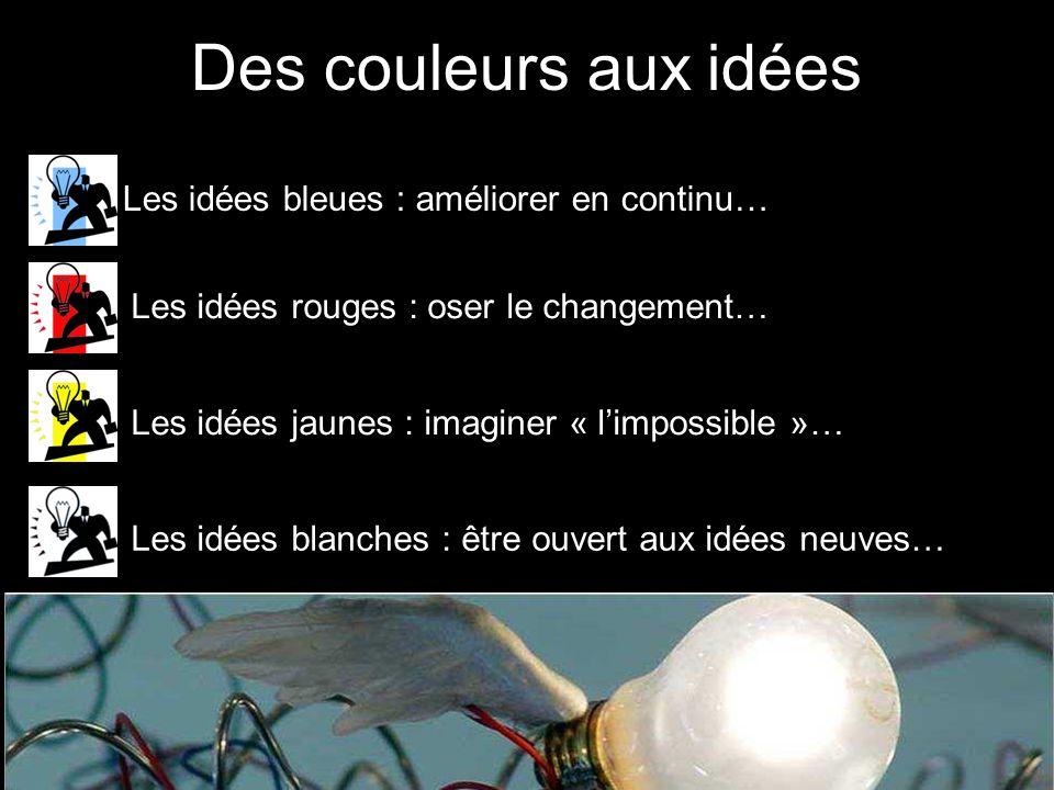 Des couleurs aux idées Les idées bleues : améliorer en continu…Les idées rouges : oser le changement… Les idées jaunes : imaginer « limpossible »… Les